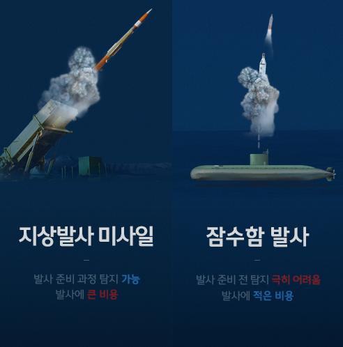 지상발사 미사일과 잠수함 발사 미사일