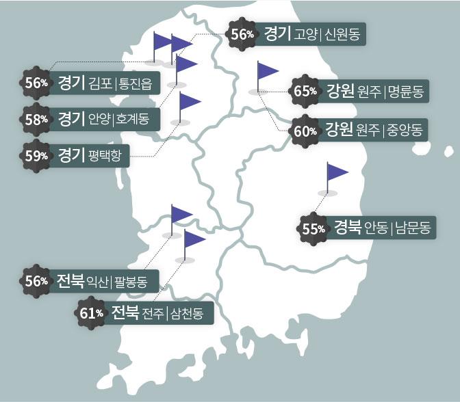 미세먼지 지도