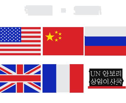 핵무기 + SLBM